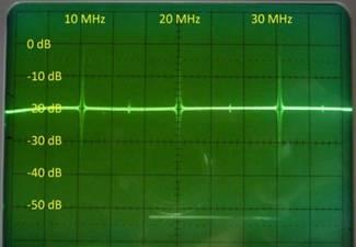 widerstand dämpfung 20db 0 5w ghz